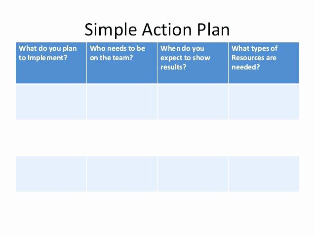 Simple Action Plan Template Awesome Excel Action Plan Template Sample Download Free Documents