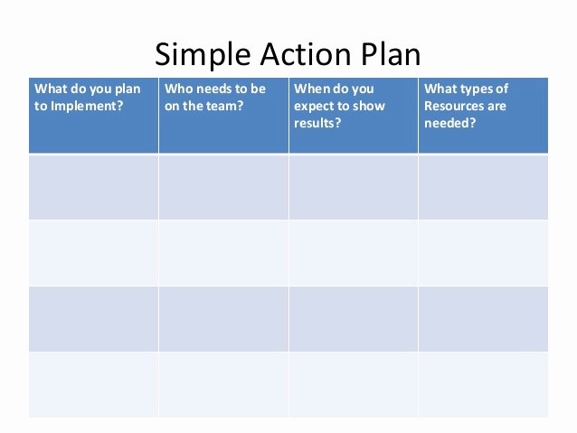 Simple Action Plan Template New assistive Technology Action Plan
