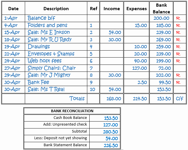 Simple Bookkeeping Spreadsheet Template Beautiful Single Entry Bookkeeping