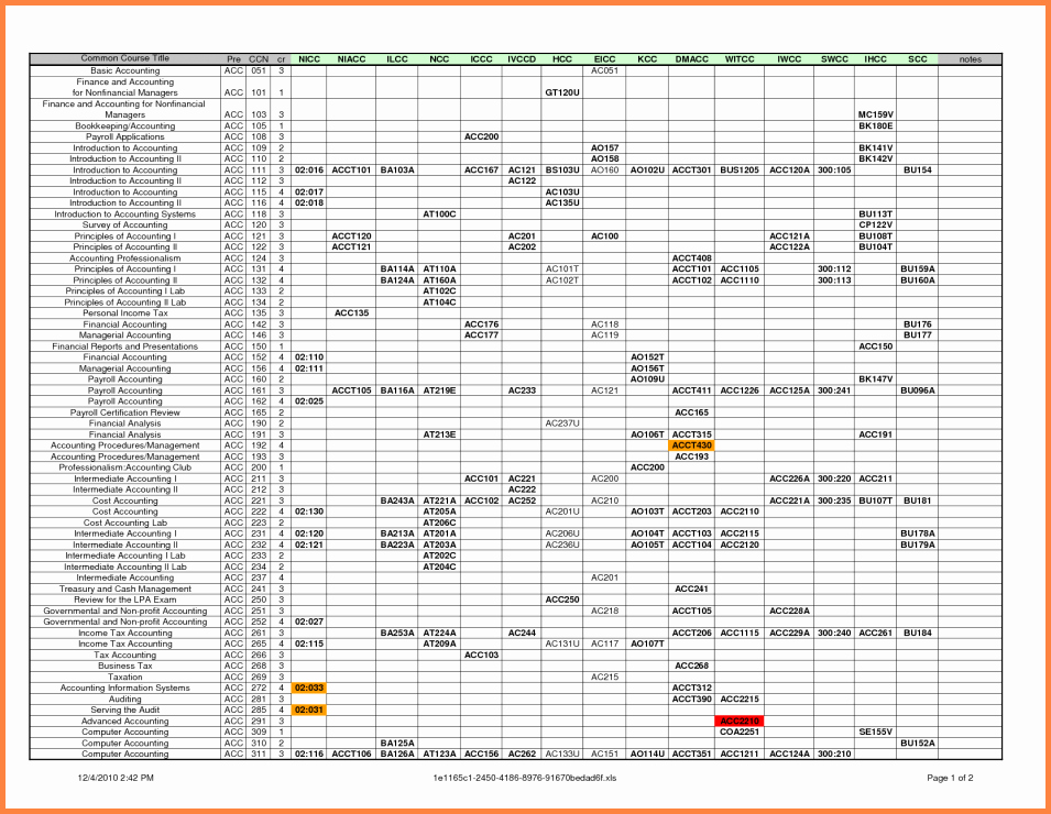 Simple Bookkeeping Spreadsheet Template Best Of 7 Accounting Spreadsheet Templates Excel