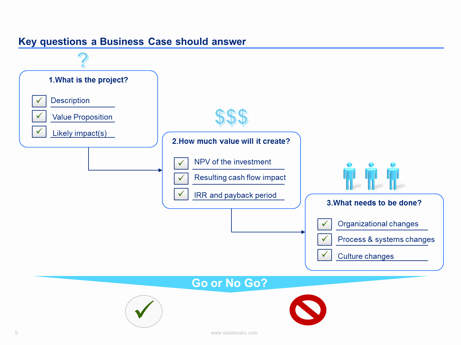 Simple Business Case Template Awesome Download A Simple Business Case Template