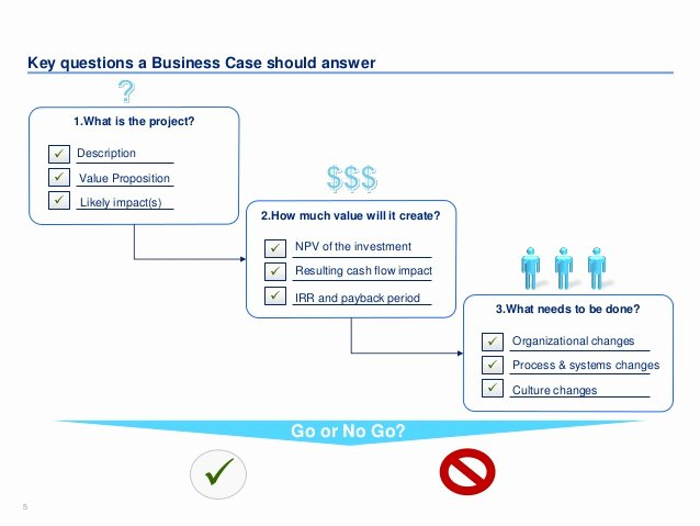 Simple Business Case Template Best Of Simple Business Case Template