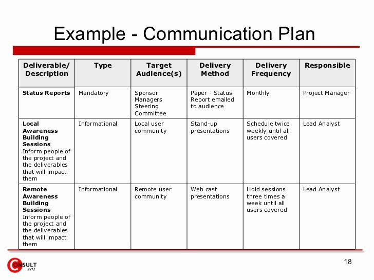 Simple Communication Plan Template Best Of Stakeholder Munication