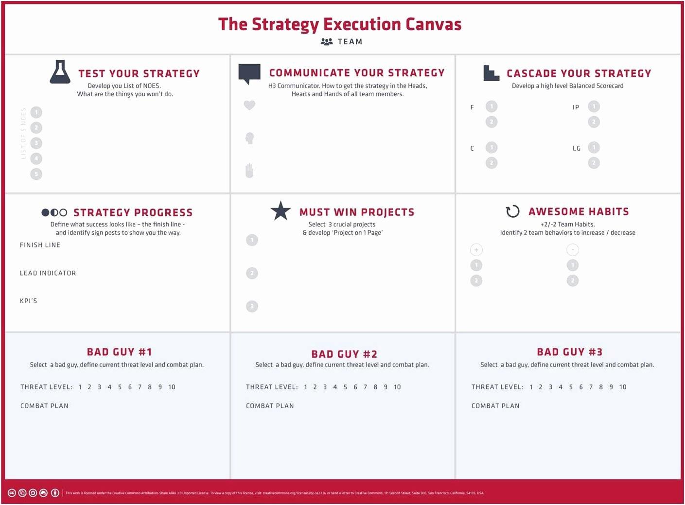 Simple Implementation Plan Template Elegant Implementation Plan Template Easy to Use Steps & Example