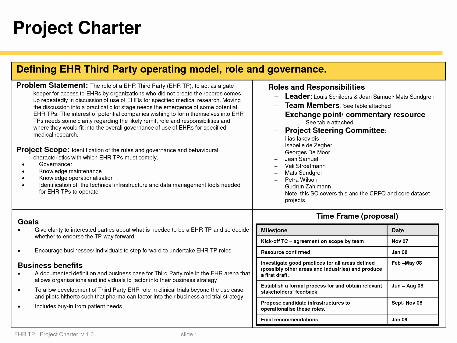 Simple Project Charter Template Best Of Best S Of Project Charter forms Project Management