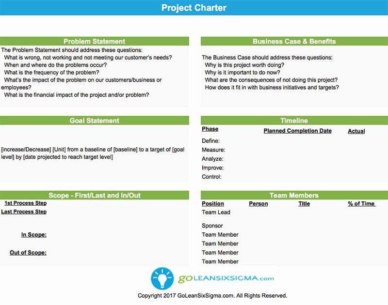 Simple Project Charter Template Elegant Project Charter Template