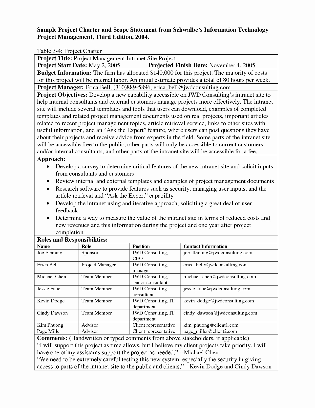 Simple Project Charter Template Fresh Mastering the Basics Of Project Management the Project