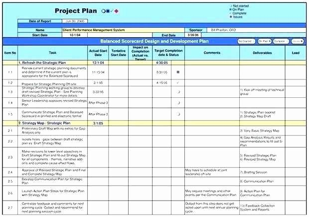 Simple Project Proposal Template Fresh Project Proposal Sample Document Fresh Simple Project