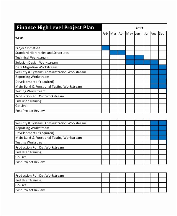Simple Project Proposal Template Luxury Project Plan Template 12 Free Word Psd Pdf Documents