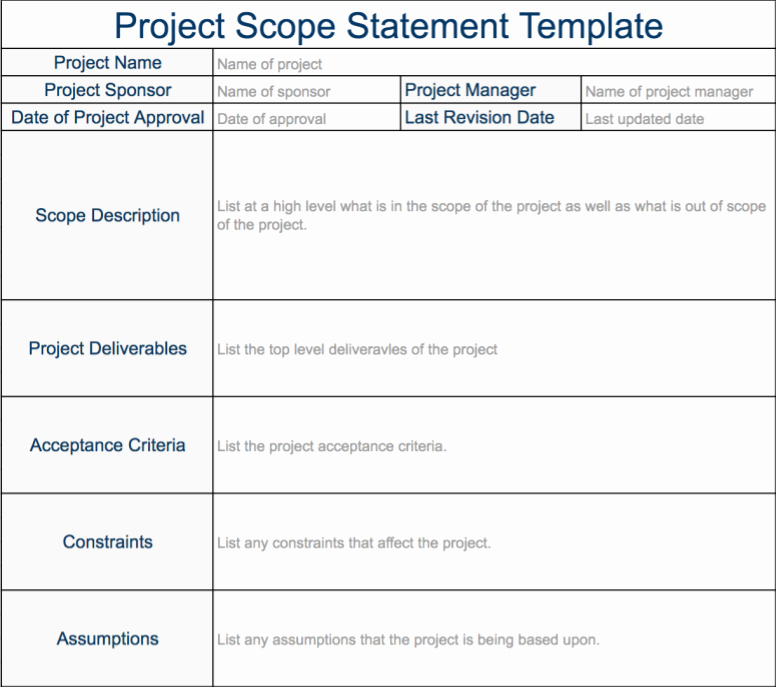 Simple Project Scope Template Fresh Simple Project Scope Template Five Clarifications Simple
