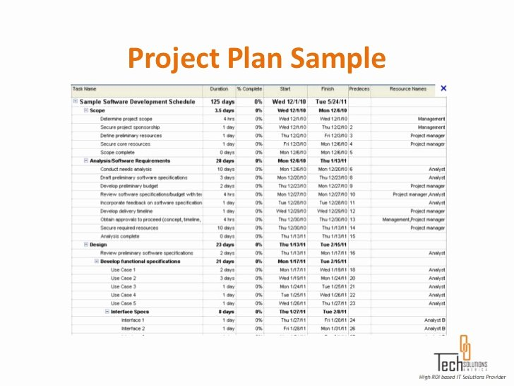 Simple Test Plan Template Awesome Quality assurance and software Testing