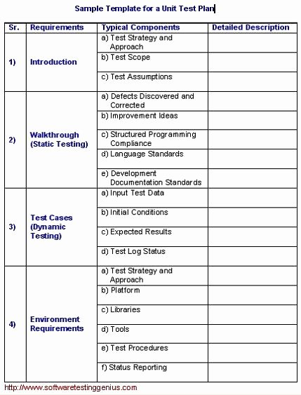 Simple Test Plan Template Best Of Unit Test Plan and Its Sample Template software Testing