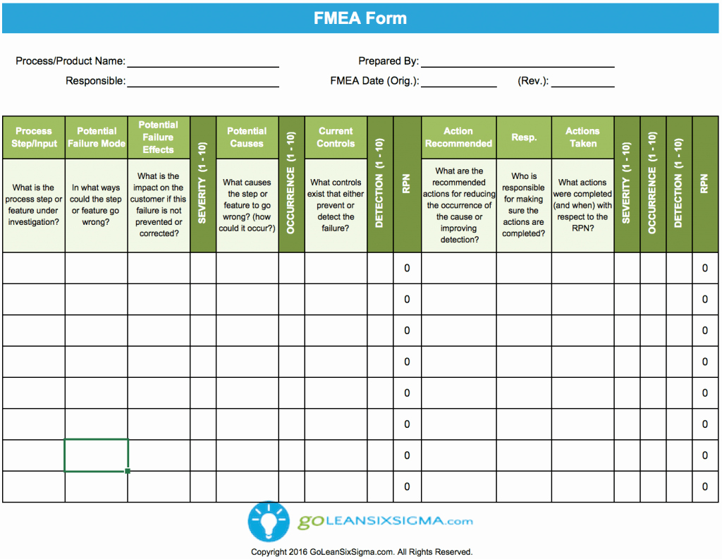 Six Sigma Template Excel Awesome Failure Modes & Effects Analysis Fmea Template & Example
