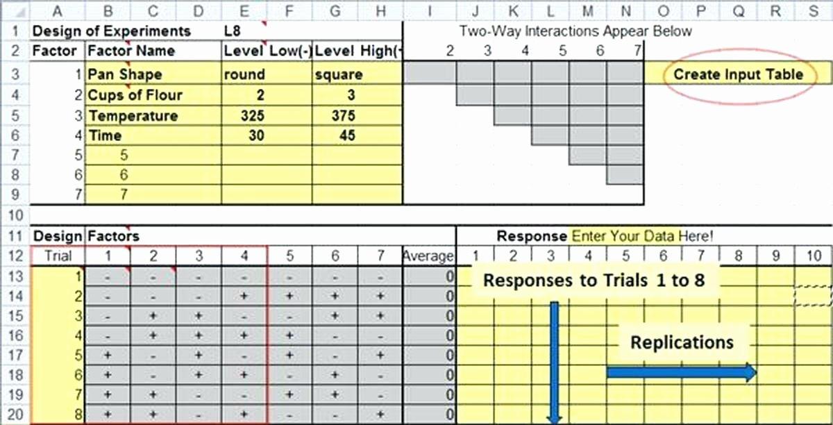 Six Sigma Template Excel Elegant Six Sigma Excel Templates Six Sigma Excel Excel Sigma