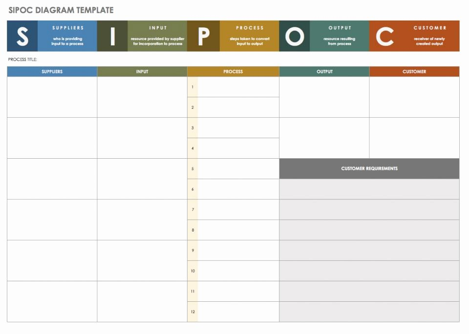 Six Sigma Template Excel Fresh Free Lean Six Sigma Templates