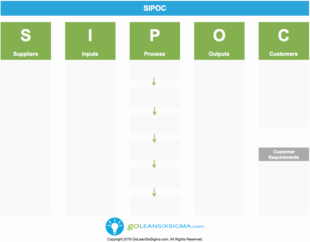 Six Sigma Template Excel Inspirational Sipoc Template & Example