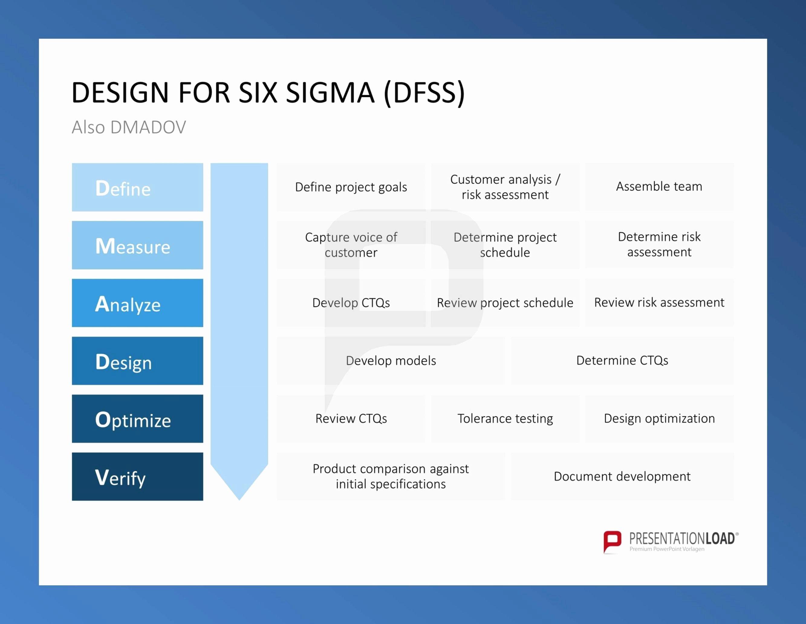 Six Sigma Template Excel Unique Pin Von Presentationload Auf Quality Management