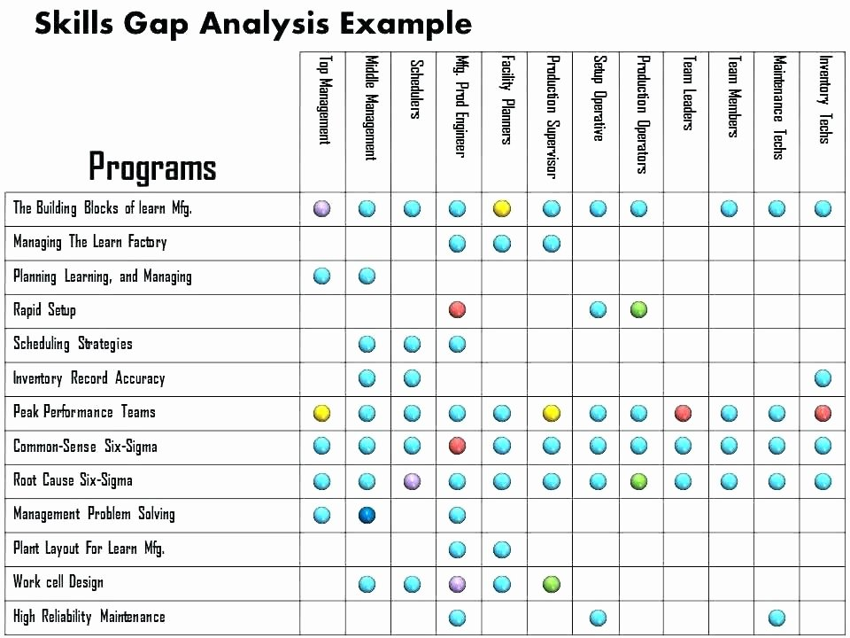 Skills Matrix Template Excel Lovely Skill Set Matrix Template Excel Display Peoples Skills