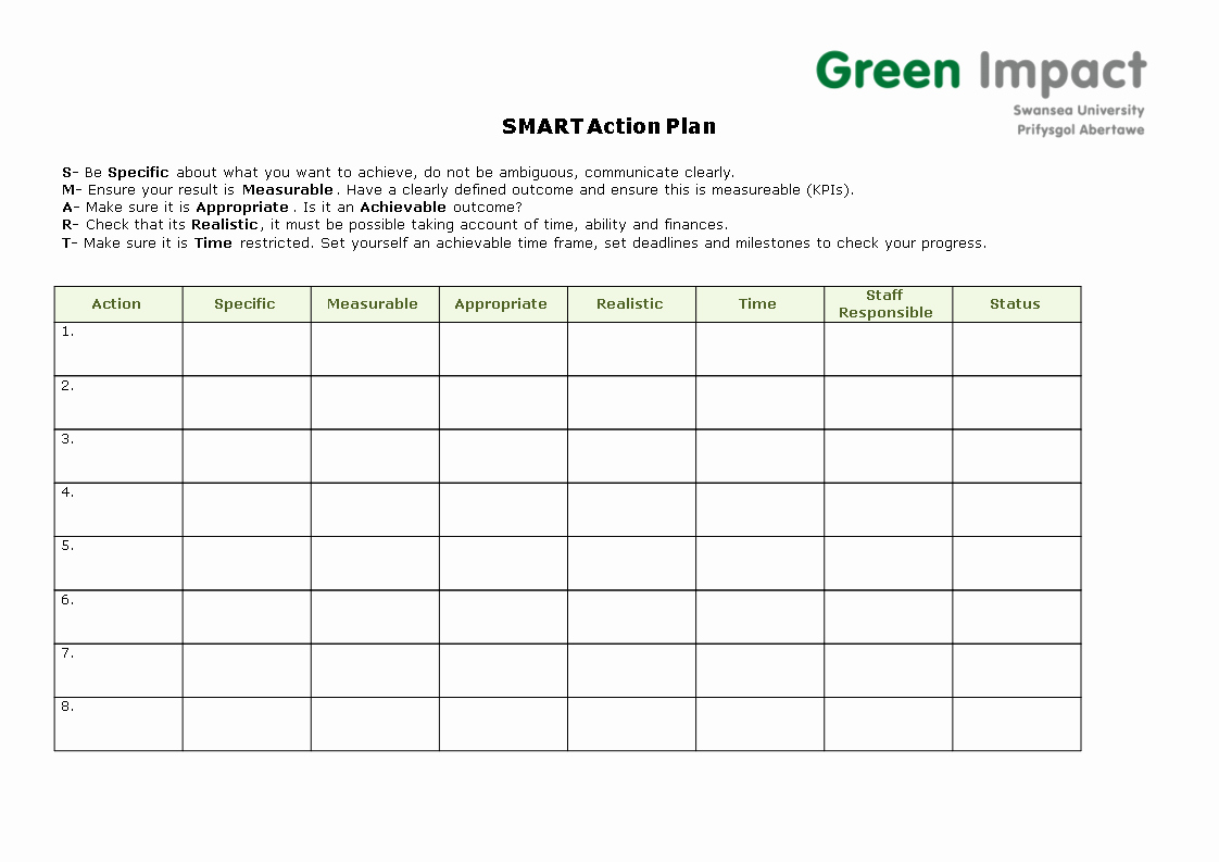 Smart Action Plan Template Awesome Free Smart Action Plan