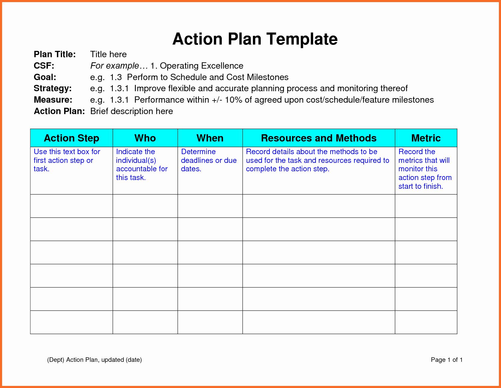 Smart Action Plan Template Best Of Sales Plan Template Word Portablegasgrillweber