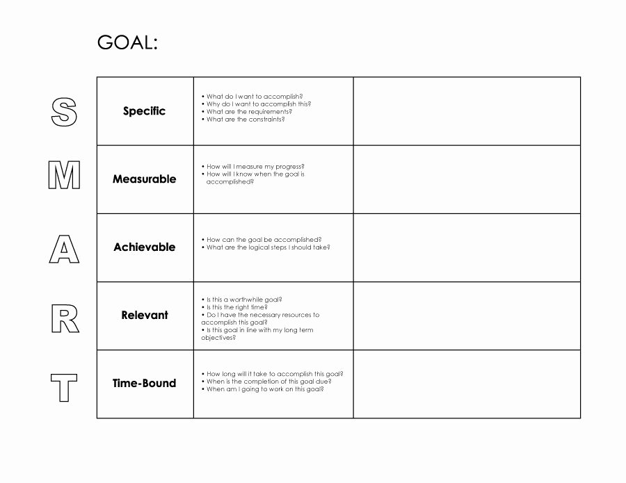 Smart Action Plan Template Inspirational 48 Smart Goals Templates Examples & Worksheets Template Lab