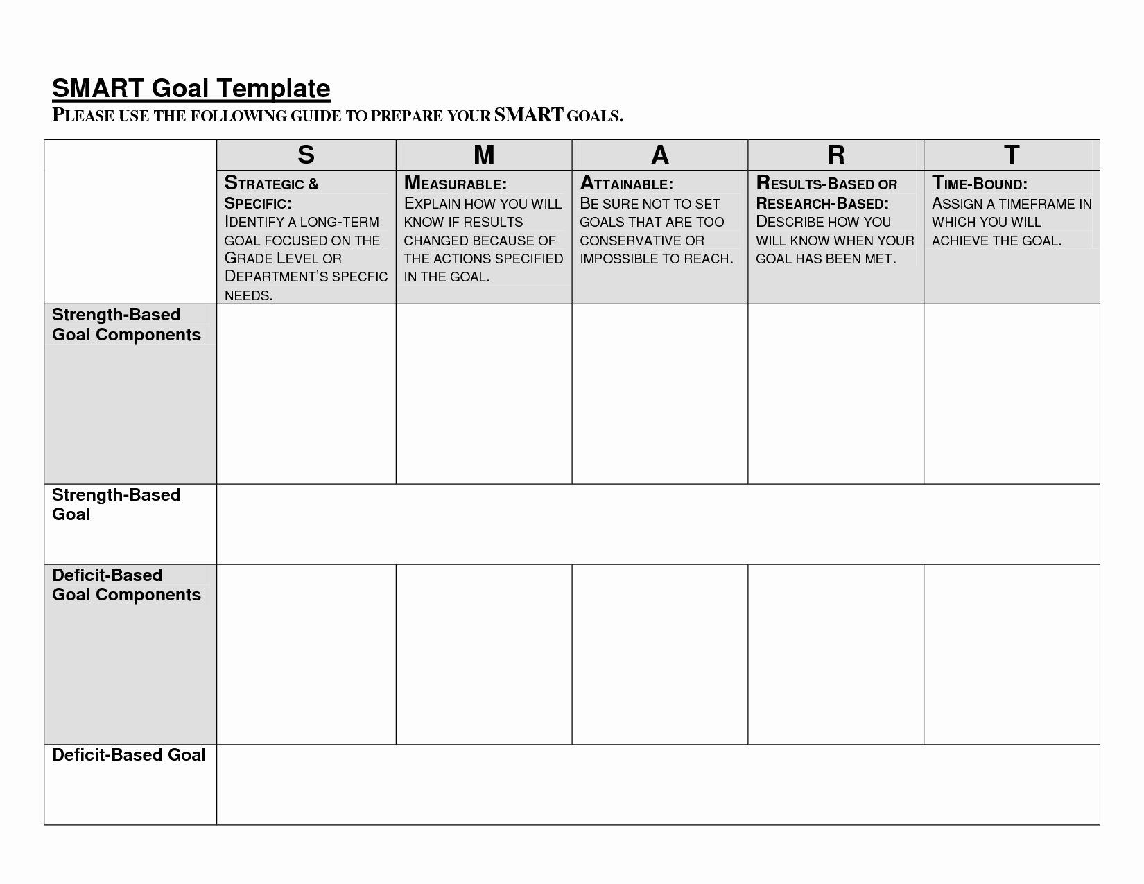 Smart Action Plan Template Lovely 8 Best Of Blank Printable Goals Template Smart