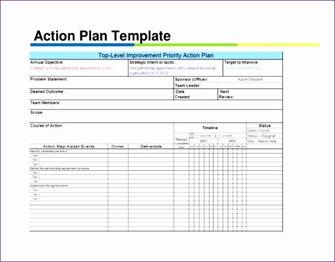 Smart Action Plan Template Unique 8 Smart Goals Excel Template Exceltemplates Exceltemplates
