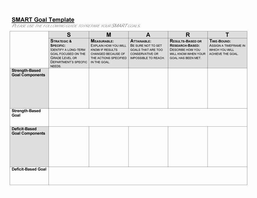 Smart Action Plans Template Awesome Smart Goals Template