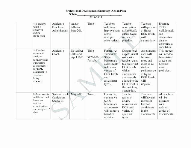 Smart Action Plans Template Elegant Smart Goals Template Objectives Worksheet Goal