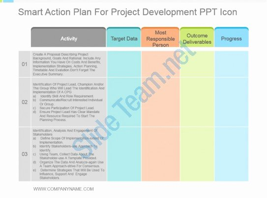 Smart Action Plans Template Fresh Smart Action Plan for Project Development Ppt Icon