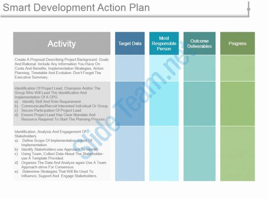 Smart Action Plans Template Luxury Smart Development Action Plan Ppt Infographic Template