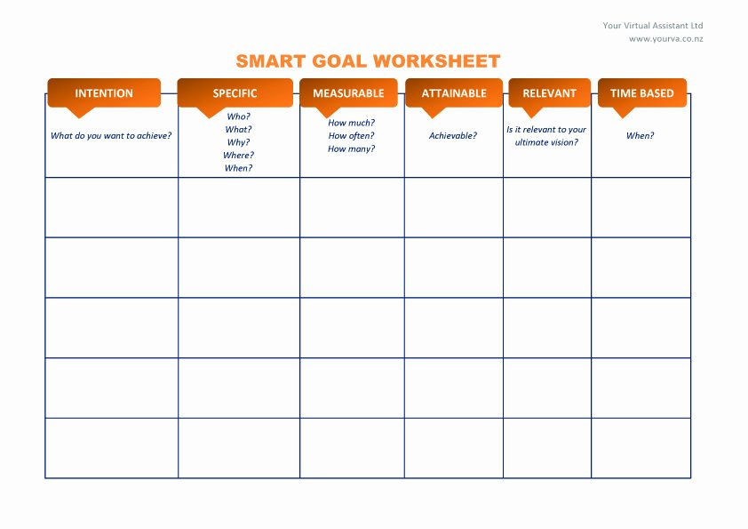 Smart Action Plans Template New Smart Action Plan Template Your Va