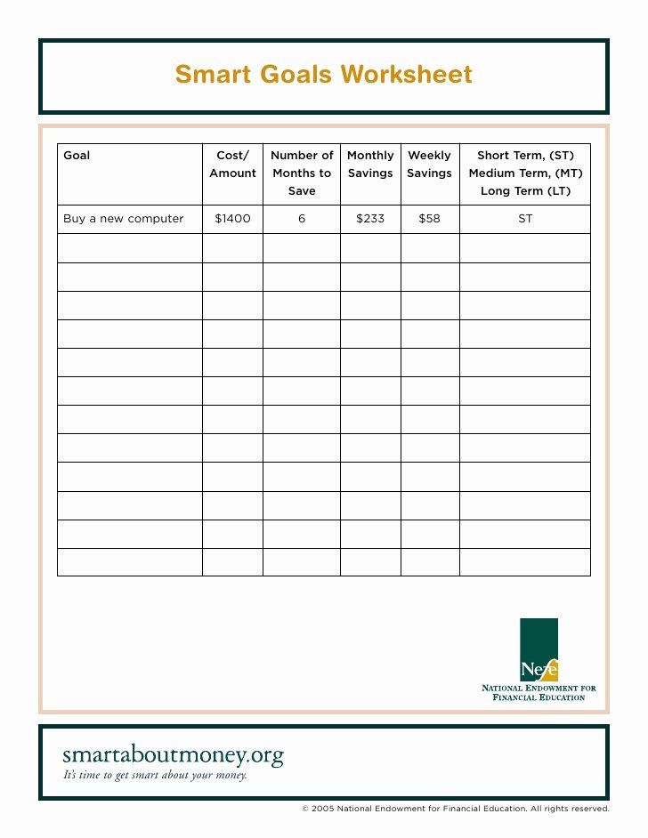 Smart Goal Template Pdf Beautiful Smart Goals Worksheet