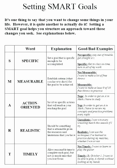 Smart Goal Template Pdf Luxury Goal Setting Worksheet Smart Objectives Template Examples