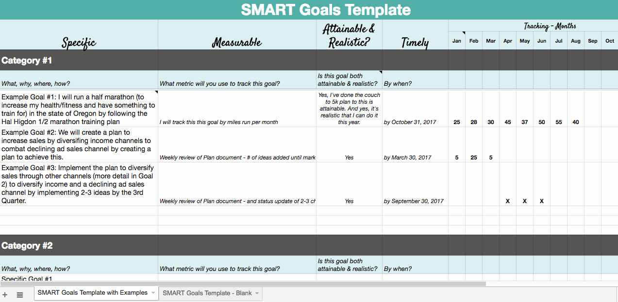 Smart Goals Template Excel Awesome Smart Goals Template [ Download] the Planning Life
