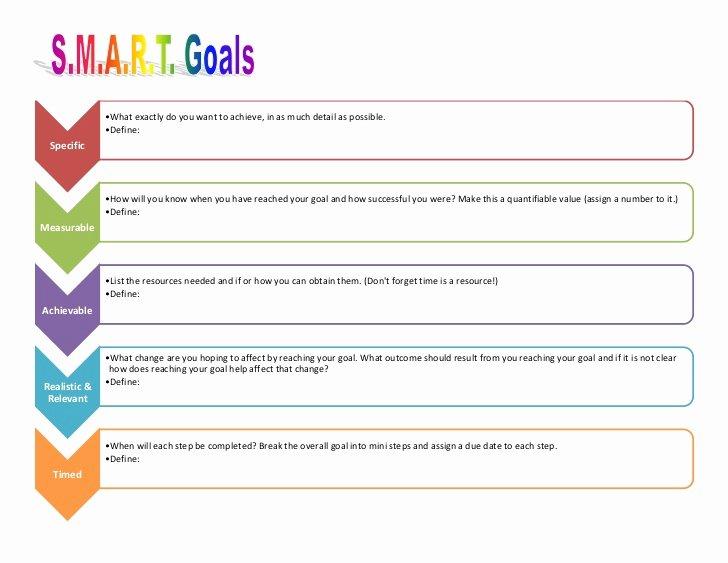 Smart Goals Template Excel Elegant Printable Smart Goal Setting Worksheet