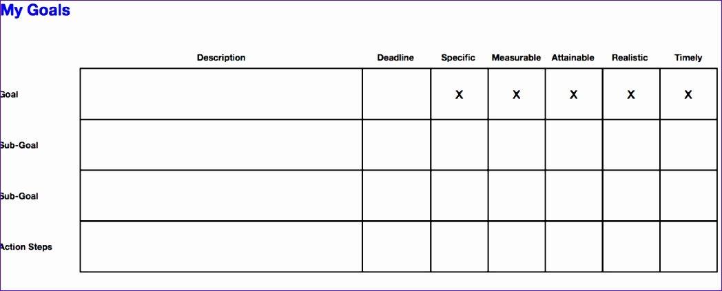 Smart Goals Template Excel Inspirational 10 Smart Goals Template Excel Exceltemplates