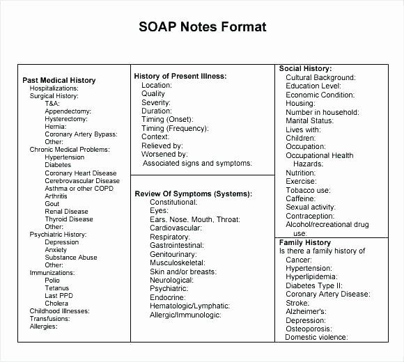 Soap Progress Note Template Lovely soap Progress Notes Template