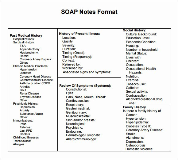Soap therapy Note Template Unique 9 Sample soap Note Templates – Word Pdf
