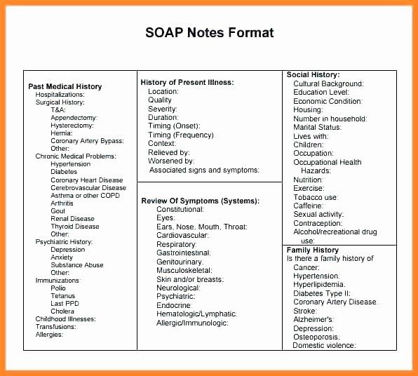 Soap therapy Note Template Unique Pretty soap Note Template Gallery Amazon