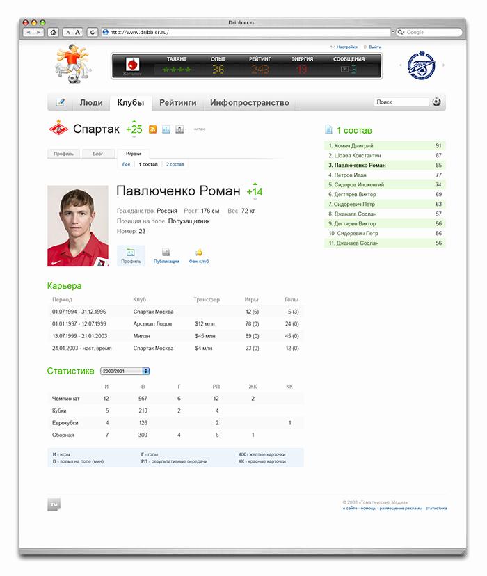 Soccer Players Profile Template Beautiful Gallery soccer Player Profile Template Best Games Resource