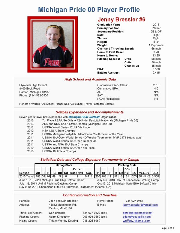 Soccer Players Profile Template Beautiful Player Profile Templates Kenindle fortzone