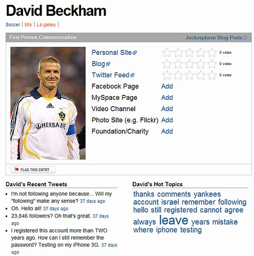 Soccer Players Profile Template Elegant Best S Of athlete Bio Template Football Player