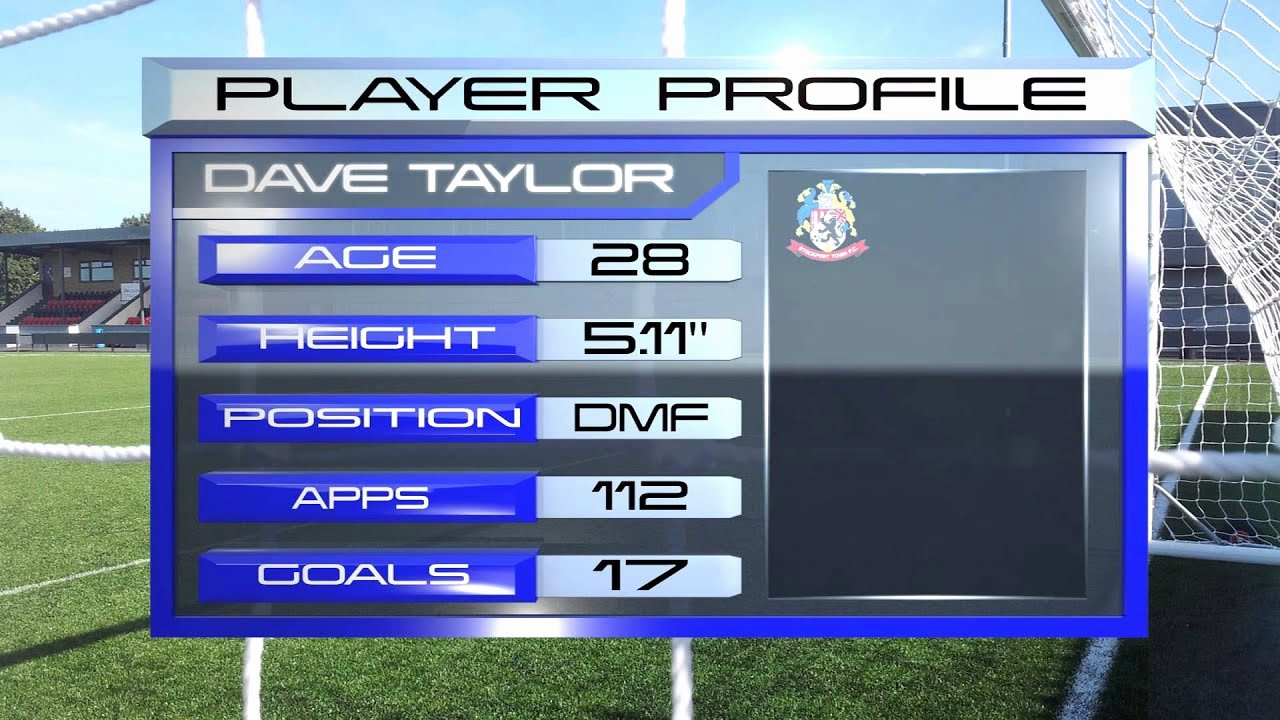 Soccer Players Profile Template New Animated Player Profile Graphics Football Graphics