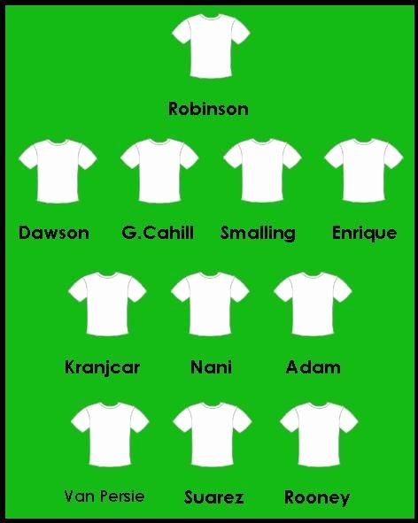 Soccer Team Roster Template Lovely the Gallery for soccer Score Sheet