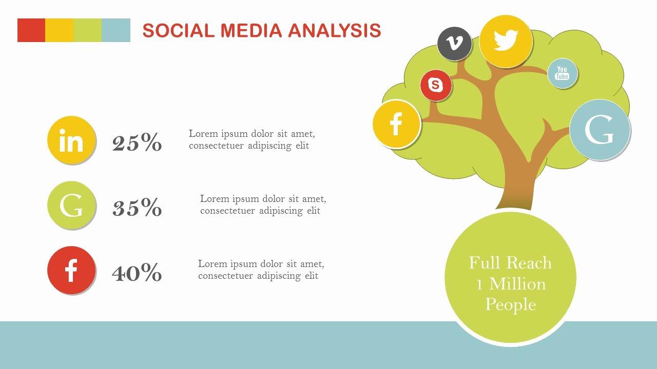 Social Media Powerpoint Template Beautiful social Media Analysis Powerpoint Presentation Templates