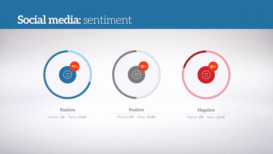 Social Media Powerpoint Template Best Of social Media Powerpoint Template