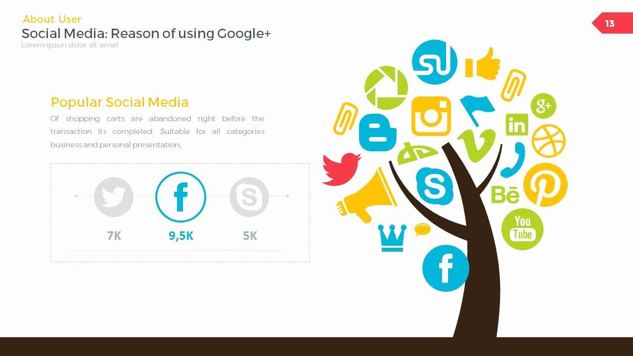 Social Media Powerpoint Template Elegant social Media User Powerpoint Template by Rrgraph