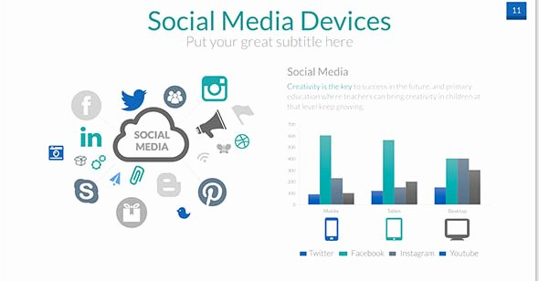 Social Media Powerpoint Template Luxury 20 Cool social Media Powerpoint Templates – Desiznworld