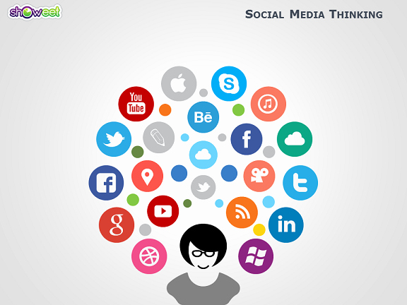 Social Media Ppt Template Awesome social Media Thinking for Powerpoint